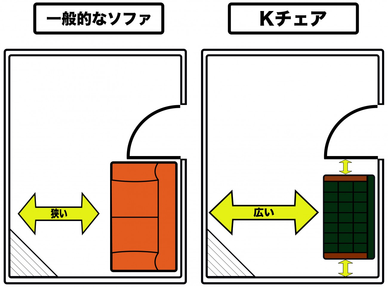 Kチェアと一般的なソファのサイズ比較